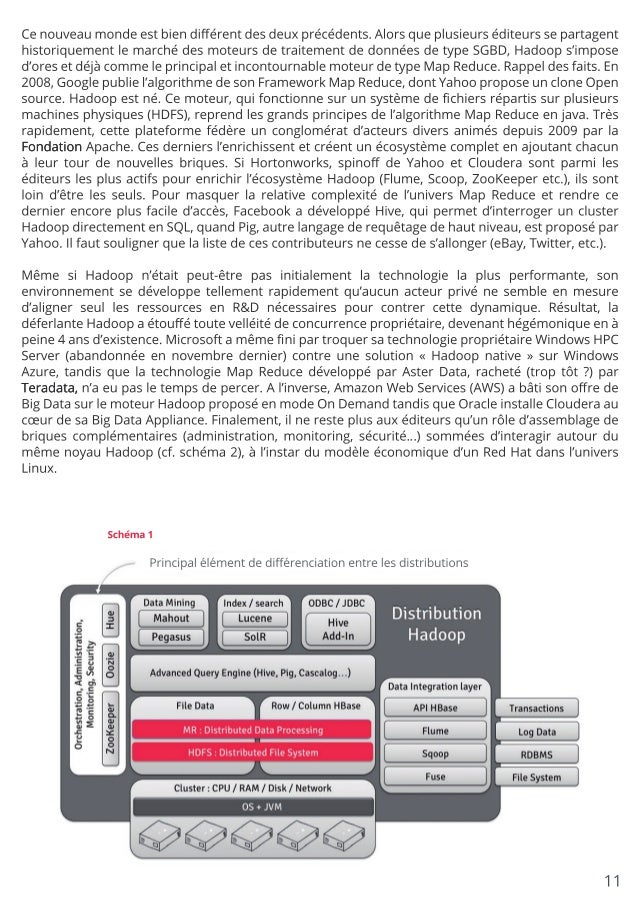 Etsilesprojetsbigdataétaientl'occasionderepenserl'organisationdel'entreprise,sonapproche techniquecommesonnoyaudécisionnel...