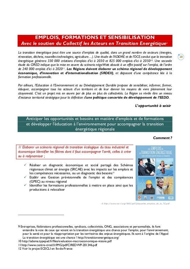 10 EMPLOIS, FORMATIONS ET SENSIBILISATION Avec le soutien du Collectif les Acteurs en Transition Energétique9 La transitio...