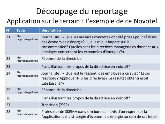 exemple d u0026 39 un planning de production