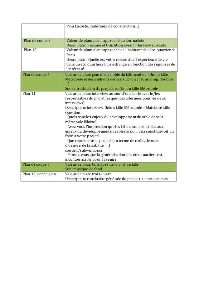 Piou Lacoste, matériaux de construction…)  Plan de coupe 3 Valeur de plan: plan rapproché du journaliste  Description: rés...