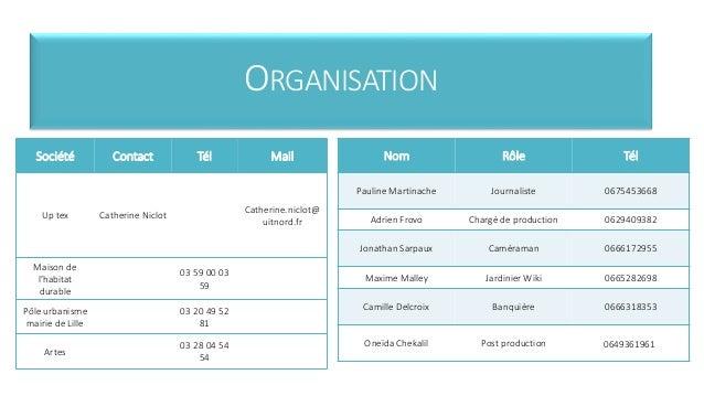 ORGANISATION  Société Contact Tél Mail  Up tex Catherine Niclot  Catherine.niclot@  uitnord.fr  Maison de  l'habitat  dura...