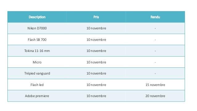 Description Pris Rendu  Nikon D7000 10 novembre -  Flash SB 700 10 novembre -  Tokina 11-16 mm 10 novembre -  Micro 10 nov...