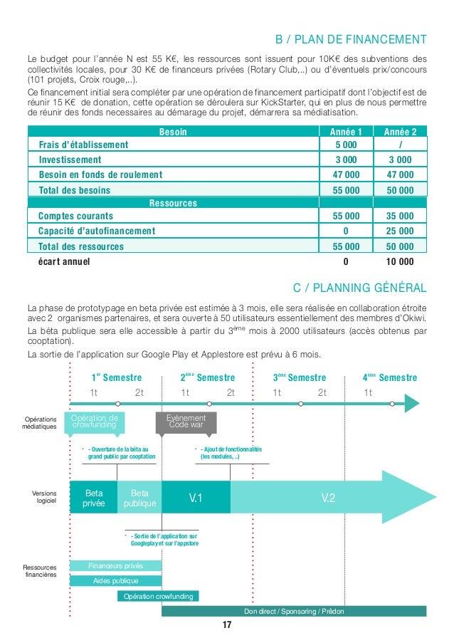 B / PLAN DE FINANCEMENT Le budget pour l'année N est 55 K€, les ressources sont issuent pour 10K€ des subventions des coll...