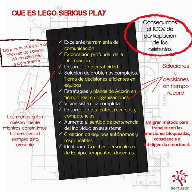 QUE ES LEGO SERIOUS PLAY  Excelente herramienta de comunicación  Exploración profunda de la información  Desarrollo de ...