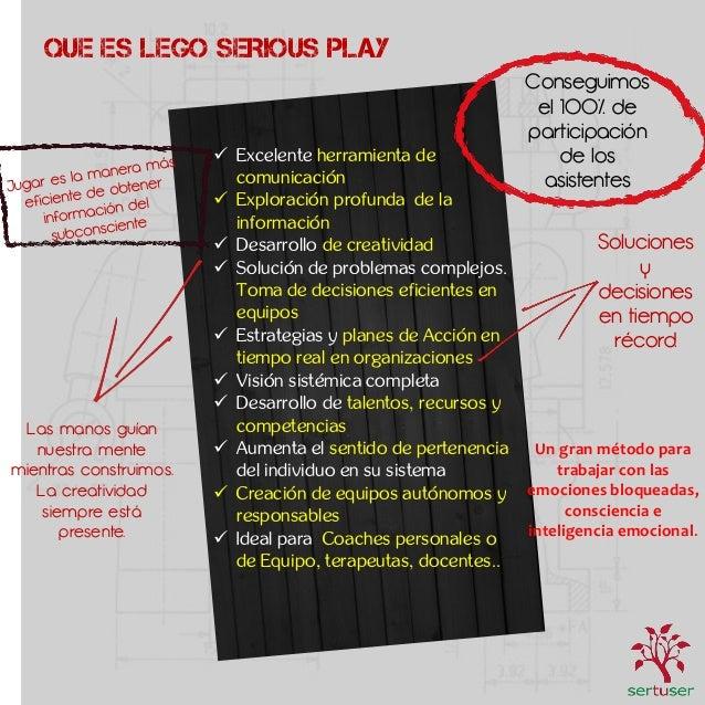 Método LEGO SERIOUS PLAY Coaching/Psicología/Terápia Slide 2