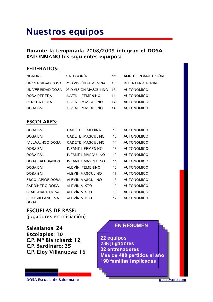 Nuestros equipos  Durante la temporada 2008/2009 integran el DOSA BALONMANO los siguientes equipos:  FEDERADOS: NOMBRE    ...
