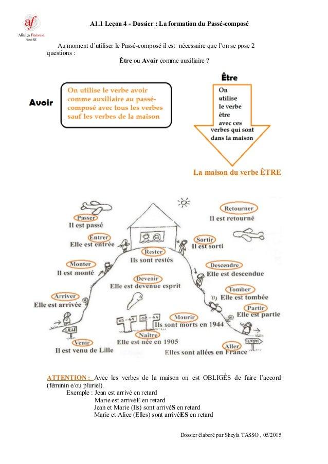 A1.1 Leçon 4 - Dossier : La formation du Passé-composé Au moment d'utiliser le Passé-composé il est nécessaire que l'on se...