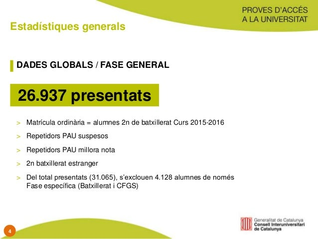 Estadístiques generals DADES GLOBALS / FASE GENERAL 26.937 presentats > Matrícula ordinària = alumnes 2n de batxillerat Cu...