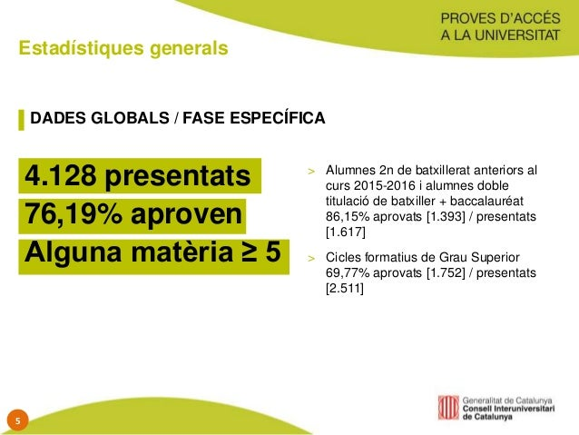 Estadístiques generals DADES GLOBALS / FASE ESPECÍFICA 4.128 presentats 76,19% aproven Alguna matèria ≥ 5 > Alumnes 2n de ...