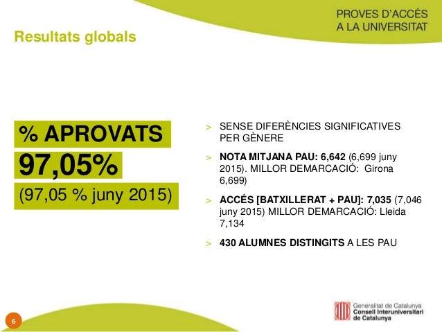 Resultats globals % APROVATS 97,05% (97,05 % juny 2015) > SENSE DIFERÈNCIES SIGNIFICATIVES PER GÈNERE > NOTA MITJANA PAU: ...