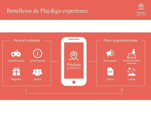 Indicadores de resultados (KPIs) BENEFICIOS DATOS SOCIAL Información del visitante Perfil sociodemográfico Mejora de la re...