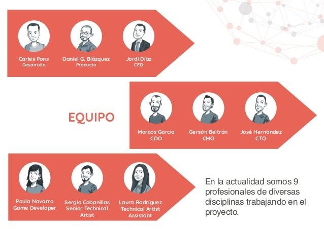 SPONSORS Trabajamos en el ecosistema emprendedor con diversos clientes, partners y sponsors. CLIENTES PARTNERS