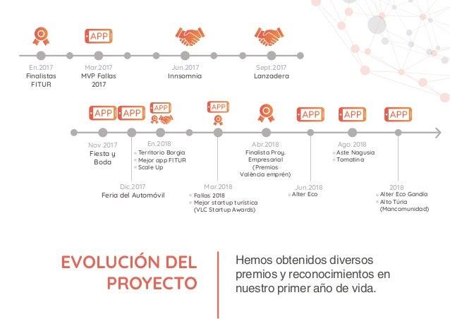 Premio a la mejor solución tecnológica FITUR 2018 Categoría: Interacción con el turista y ciudadano Mejor startup turístic...