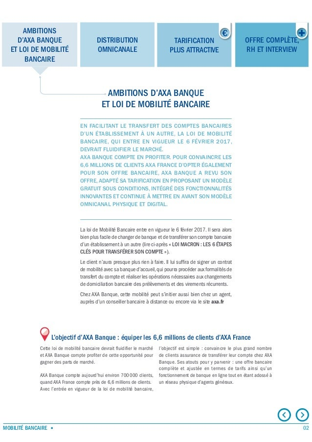 Axa Banque Et La Mobilite Bancaire Dossier De Presse
