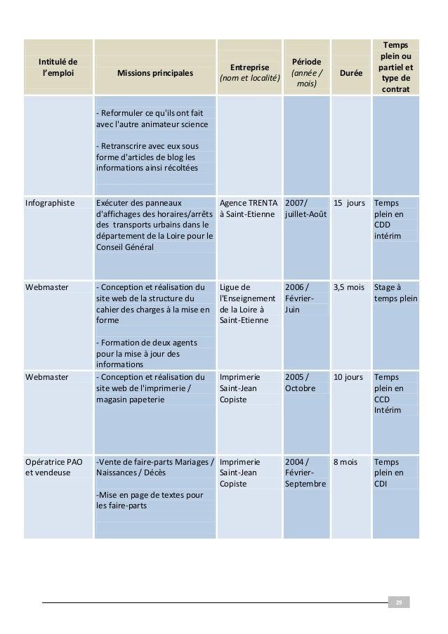Exemple De Dossier Raep Rempli Secrétaire Administratif ...
