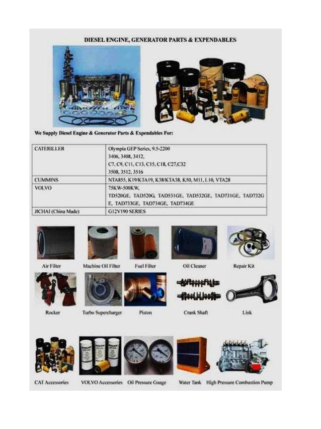 DIESEL ENGINE GENERATION PARTS INSTRUMENTATION PARTS TRANSMISION PARTS FLUID EAD MODULE