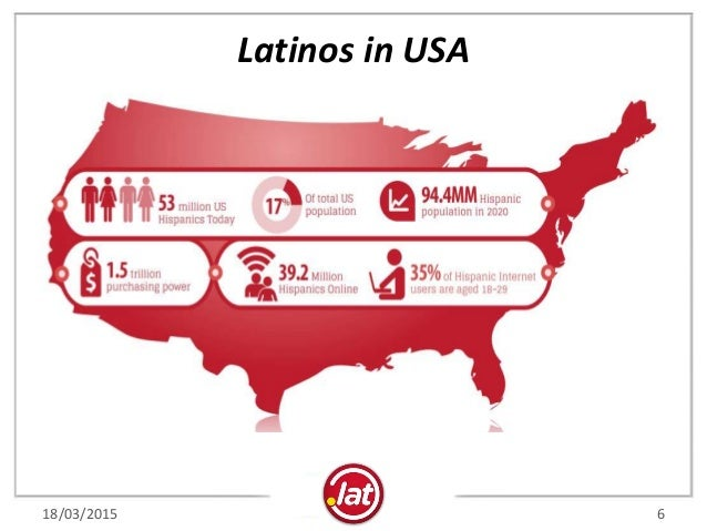 Latins In The Usa