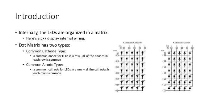 Dot matrix display design using fpga