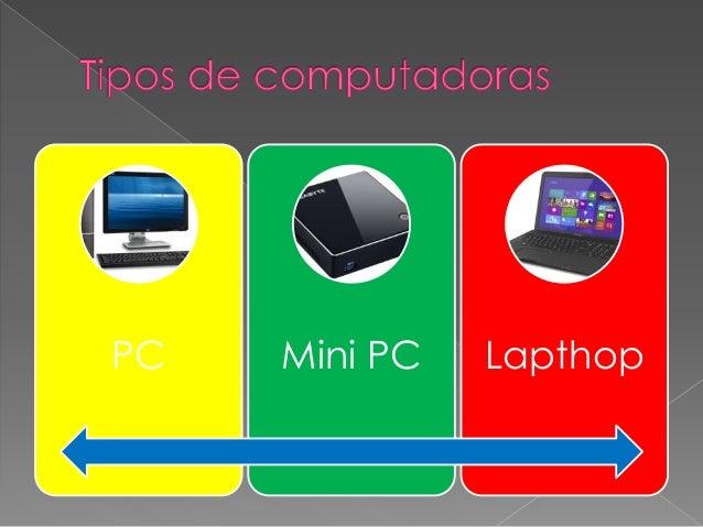 Hardwaree Software PC