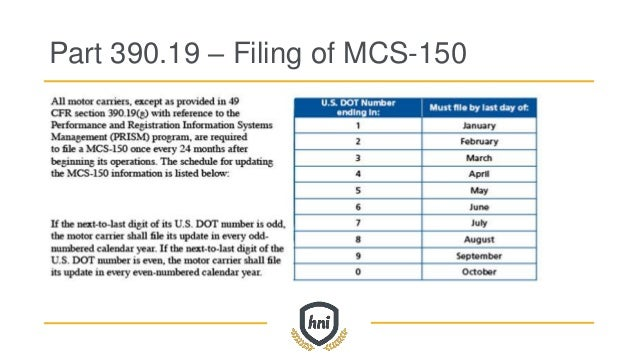 DOT Compliance for Trucking Entities