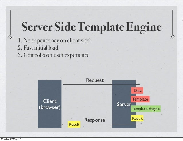 Outstanding Python Templating Engine Ideas - Examples Professional ...