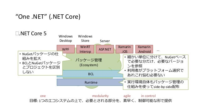 """One .NET"" (.NET Core)  .NET Core 5 Windows  Desktop  Windows  Store Server  WinRT  Interop  WPF ASP.NET  パッケージ管理  (Ecosy..."