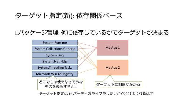 ターゲット指定(新): 依存関係ベース  パッケージ管理: 何に依存しているかでターゲットが決まる  System.Runtime  System.Collections.Generic  System.Linq  System.Net.Ht...