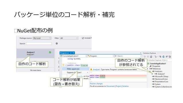 パッケージ単位のコード解析・補完  NuGet配布の例  自作のコード解析  自作のコード解析  が参照されてる  コード解析が結果  (警告+ 書き替え)