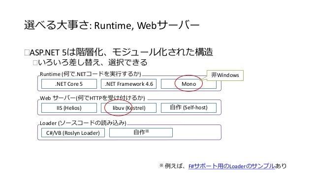 選べる大事さ: Runtime, Webサーバー  ASP.NET 5は階層化、モジュール化された構造  いろいろ差し替え、選択できる  Runtime (何で.NETコードを実行するか)  .NET Core 5 .NET Framewo...