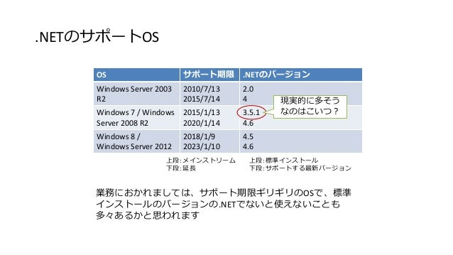 .NETのサポートOS  OS サポート期限.NETのバージョン  Windows Server 2003  2010/7/13  2.0  R2  2015/7/14  4  Windows 7 / Windows  Server 2008 ...