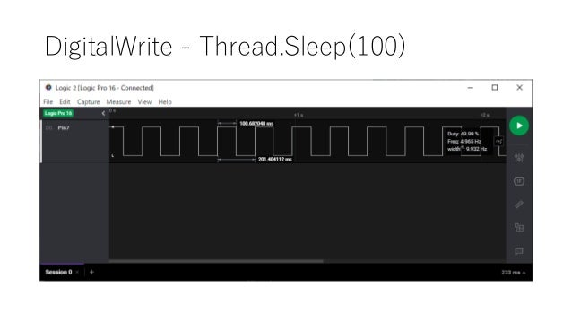 DigitalWrite - Thread.Sleep(100)