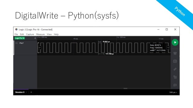 DigitalWrite – Python(sysfs)