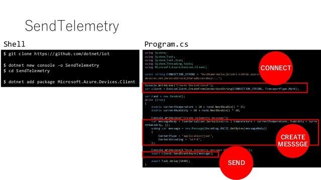 SendTelemetry $ git clone https://github.com/dotnet/iot $ dotnet new console -o SendTelemetry $ cd SendTelemetry $ dotnet ...