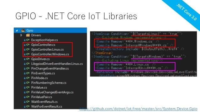 GPIO - .NET Core IoT Libraries https://github.com/dotnet/iot/tree/master/src/System.Device.Gpio
