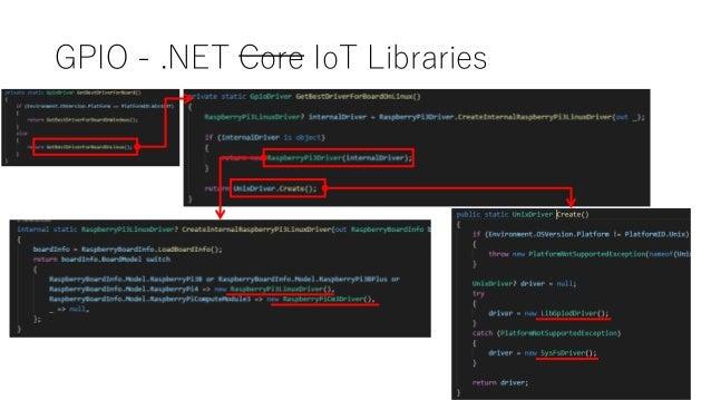 GPIO - .NET Core IoT Libraries