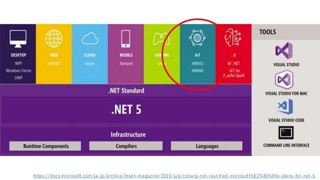 https://docs.microsoft.com/ja-jp/archive/msdn-magazine/2019/july/csharp-net-reunified-microsoft%E2%80%99s-plans-for-net-5