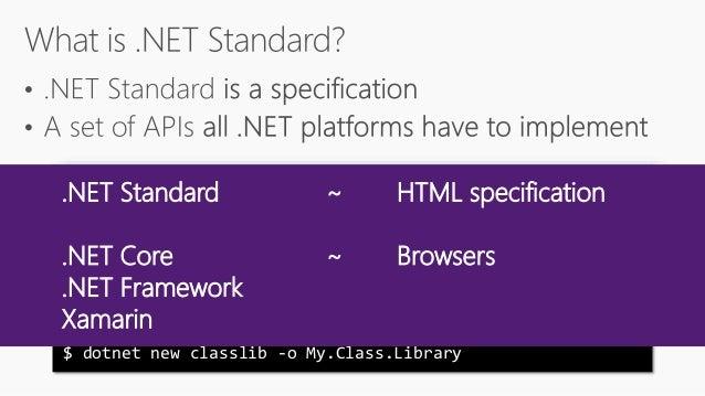 https://github.com/dotnet/standard/tree/master/docs/planning/netstandard-2.1