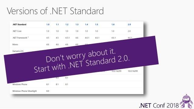 .NET Standard & .NET Framework