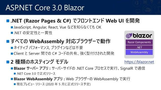 http://.. ASP.NET Core gRPC gRPC