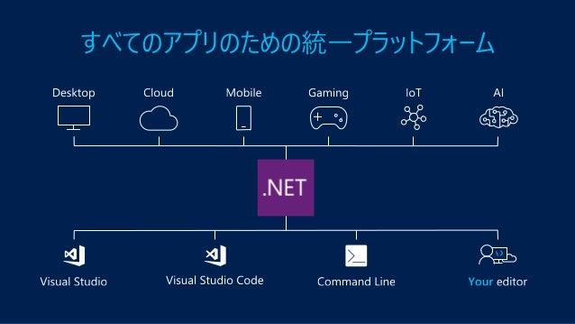 .NET has open source momentum