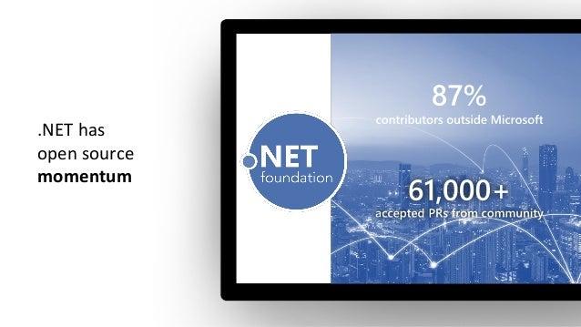 dot.net/get-core3