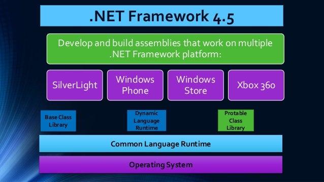 .NET Framework 4.5 Develop And Build Assemblies ...