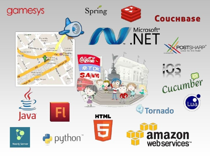 Dot net in social gaming Slide 3