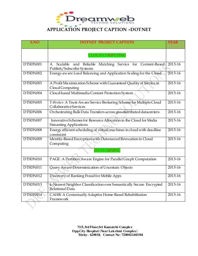 APPLICATION PROJECT CAPTION –DOTNET 73/5,3rd Floor,Sri Kamatchi Complex Opp.City Hospital (Near Lakshmi Complex) Trichy- 6...