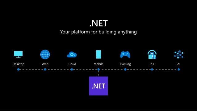 Cloud から IoT まで、なんでもおまかせ ~ .NET 5 正式リリース! Slide 2