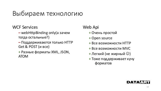 api design best practices pdf