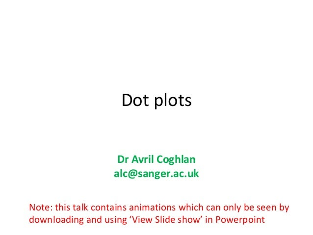 Dot plots                    Dr Avril Coghlan                   alc@sanger.ac.ukNote: this talk contains animations which ...