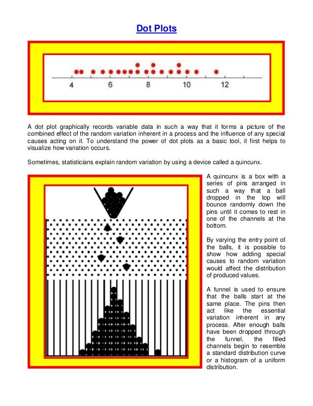 Dot PlotsA dot plot graphically records variable data in such a way that it forms a picture of thecombined effect of the r...