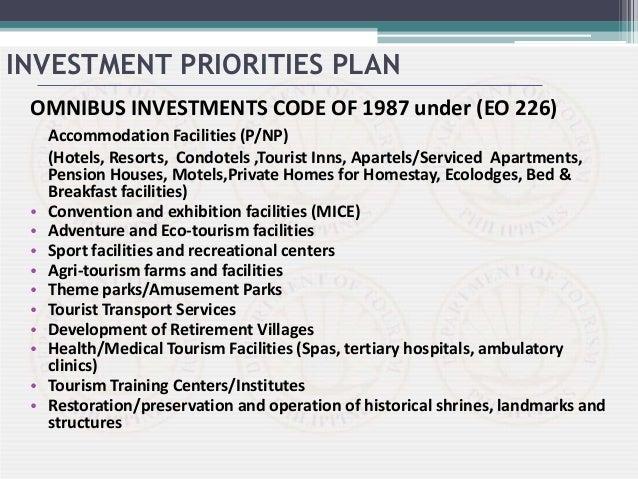 Executive order 226 omnibus investment code nike acg camo vest
