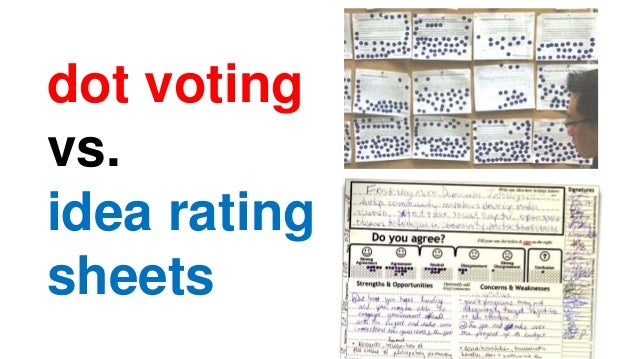 dot voting  vs.  idea rating  sheets
